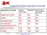 supported restore repository formats