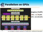 parallelism on gpus