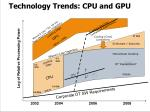 technology trends cpu and gpu
