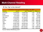 multi channel retailing15