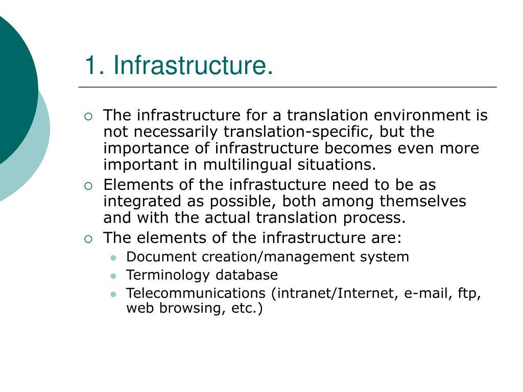 1. Infrastructure.