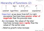hierarchy of functions 2
