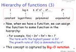 hierarchy of functions 3