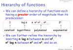 hierarchy of functions