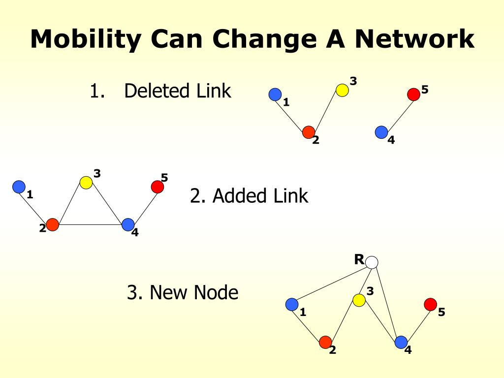Mobility Can Change A Network