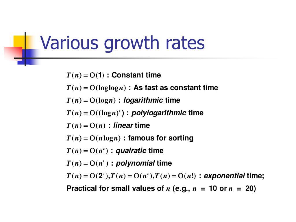 Various growth rates
