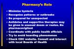 pharmacy s role