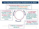 les cinq 5 dynamiques fondatrices du sdat