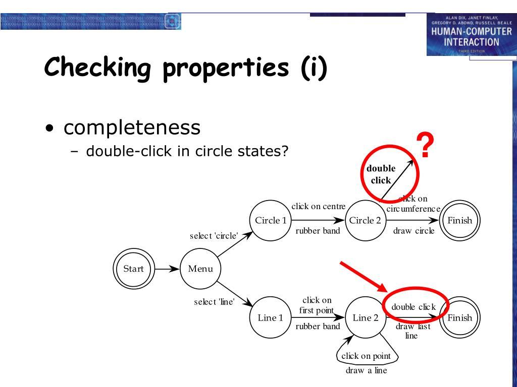 Checking properties (i)