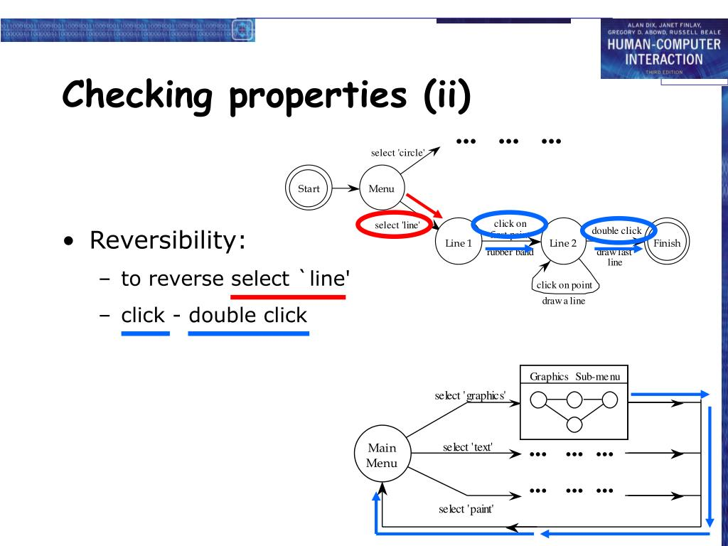 Checking properties (ii)