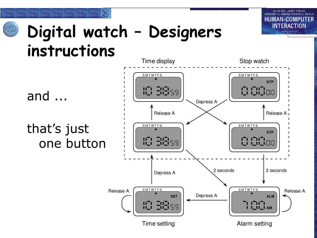 Digital watch – Designers instructions
