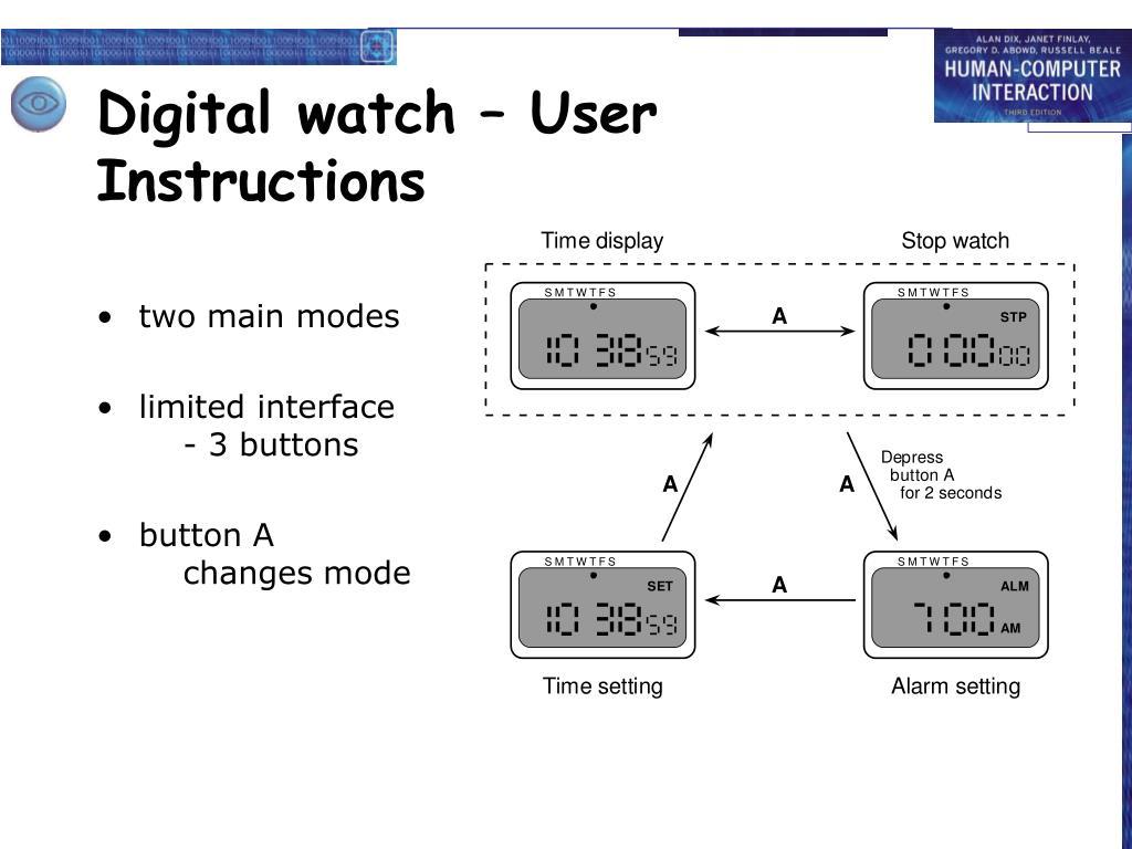 Digital watch – User Instructions