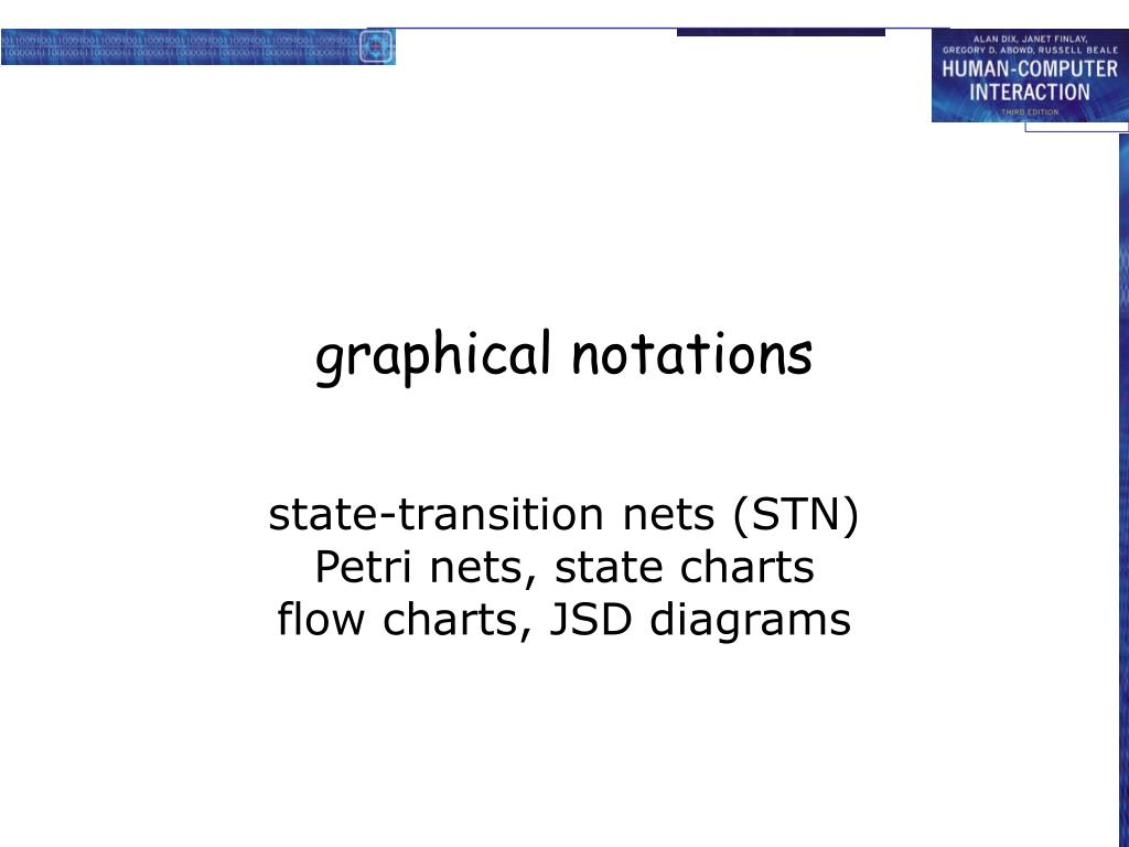 graphical notations