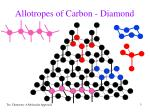 allotropes of carbon diamond