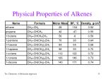 physical properties of alkenes