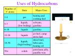 uses of hydrocarbons