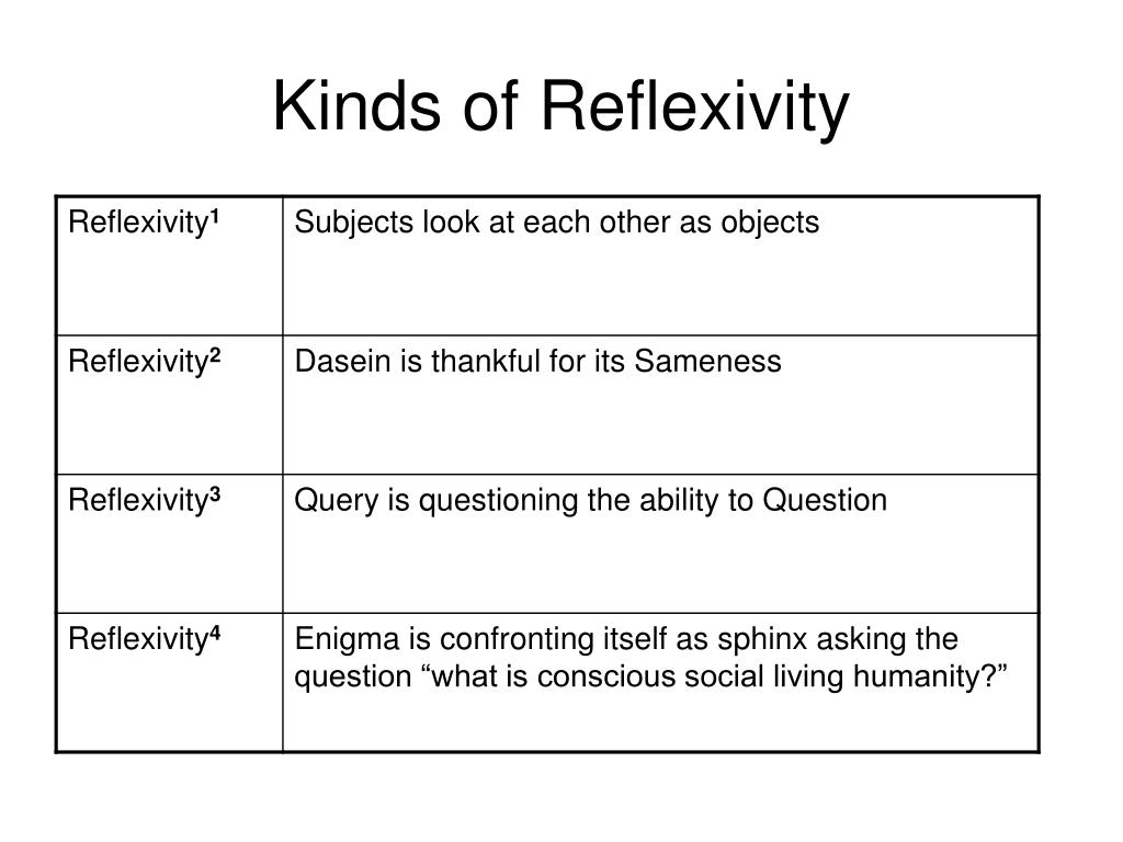 Kinds of Reflexivity
