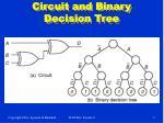 circuit and binary decision tree