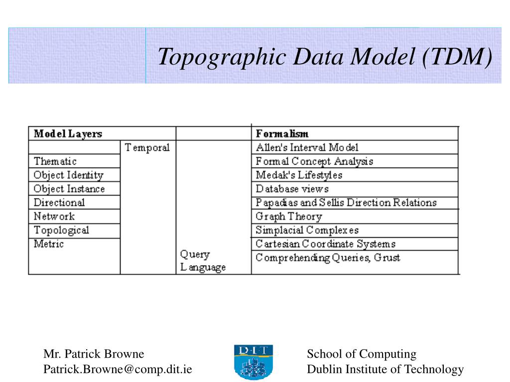 Topographic Data Model (TDM)