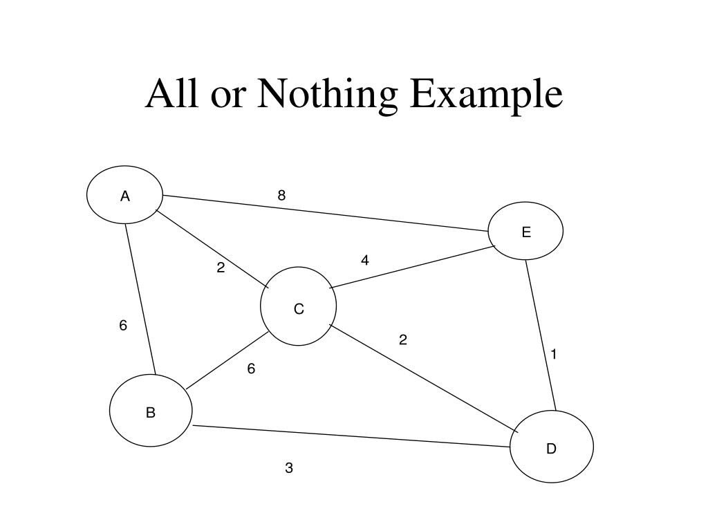 All or Nothing Example