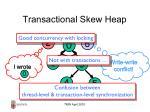 transactional skew heap15