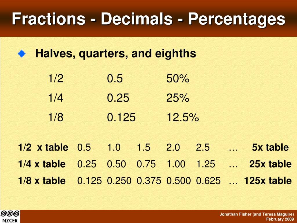 Fractions - Decimals - Percentages