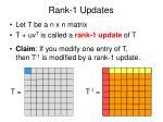 rank 1 updates23