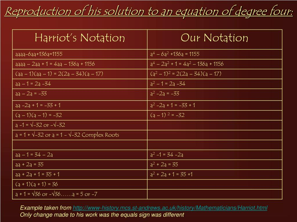 Reproduction of his solution to an equation of degree four: