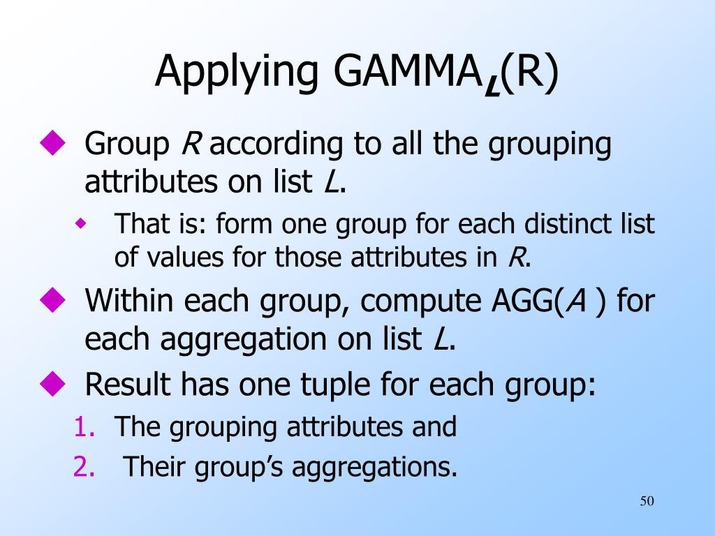Applying GAMMA