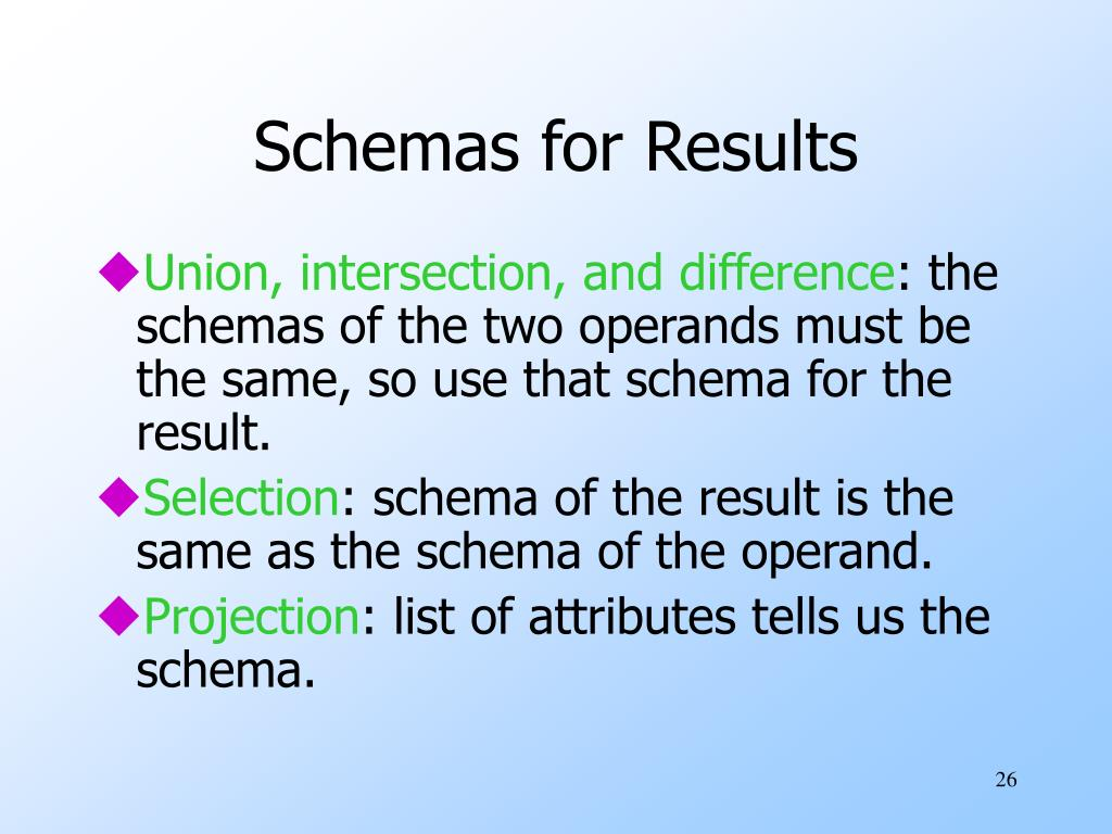 Schemas for Results