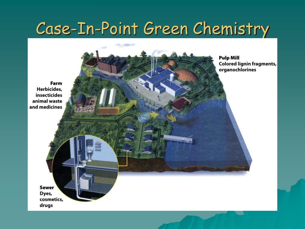 Case-In-Point Green Chemistry