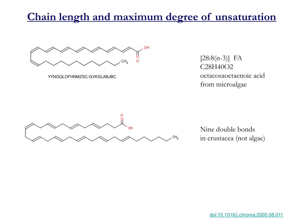 Chain length and maximum degree of unsaturation
