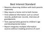 best interest standard