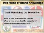 two forms of brand knowledge17