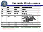 commercial 90nm assessment