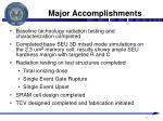 major accomplishments37