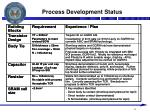 process development status