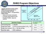 rhbd program objectives