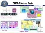 rhbd program tasks