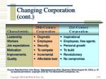 changing corporation cont38