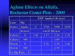 aglime effects on alfalfa rochester center plots 2000