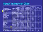 sprawl in american cities
