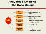 anhydrous ammonia the base material