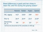 breed differences in goats and hair sheep in mean fec and pcv during the grazing season 1
