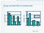 forage and total dmi of crossbred kids