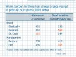 worm burden in three hair sheep breeds reared in pasture or in pens 2001 data