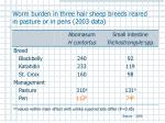 worm burden in three hair sheep breeds reared in pasture or in pens 2003 data