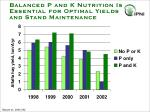 balanced p and k nutrition is essential for optimal yields and stand maintenance