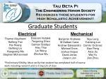 graduate students8