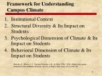 framework for understanding campus climate